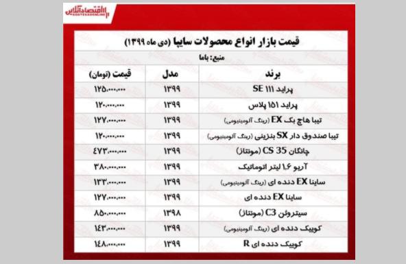 به روز ترین قیمت محصولات سایپا + جدول