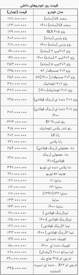 سمند ارزان شد + قیمت روز خودرو (1 خرداد)